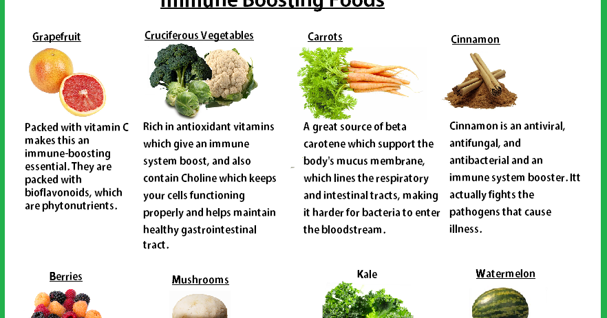 Eating My Way To Better Health Immune System Boosting