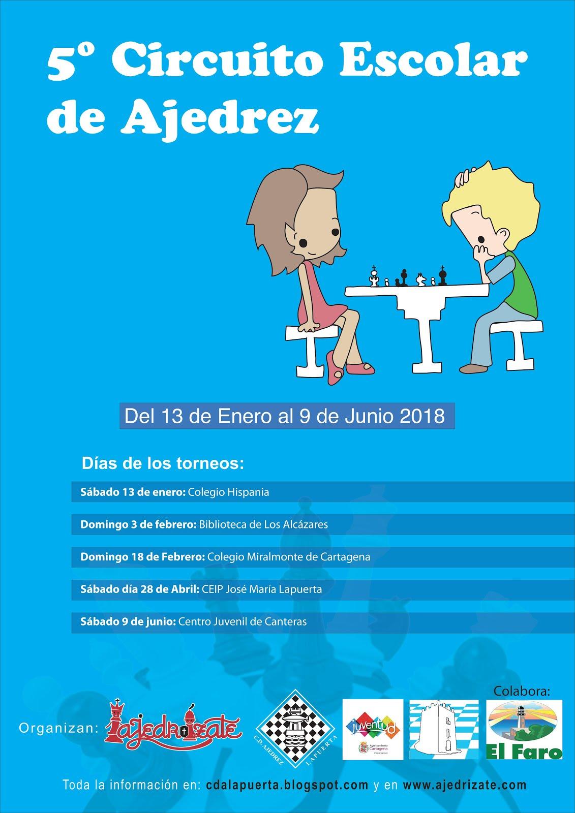 CIRCUITO ESCOLAR 2018. ESCUELA DE AJEDREZ AJEDRÍZATE