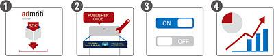AdMob 導入までの 4 ステップ