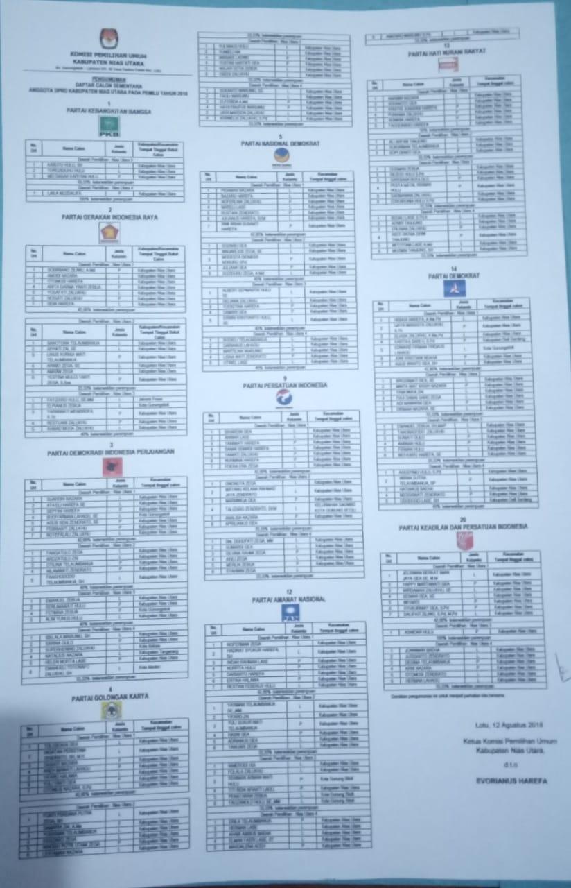KPU Nias Utara Umumkan Daftar Calon Sementara Pemilu 2019