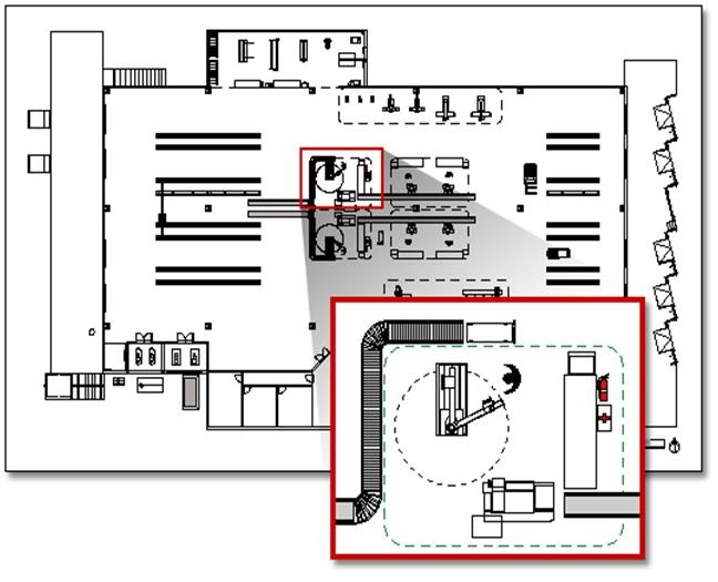Planeacion de produccion distribuci n en planta con visio for Programa para hacer planos en linea