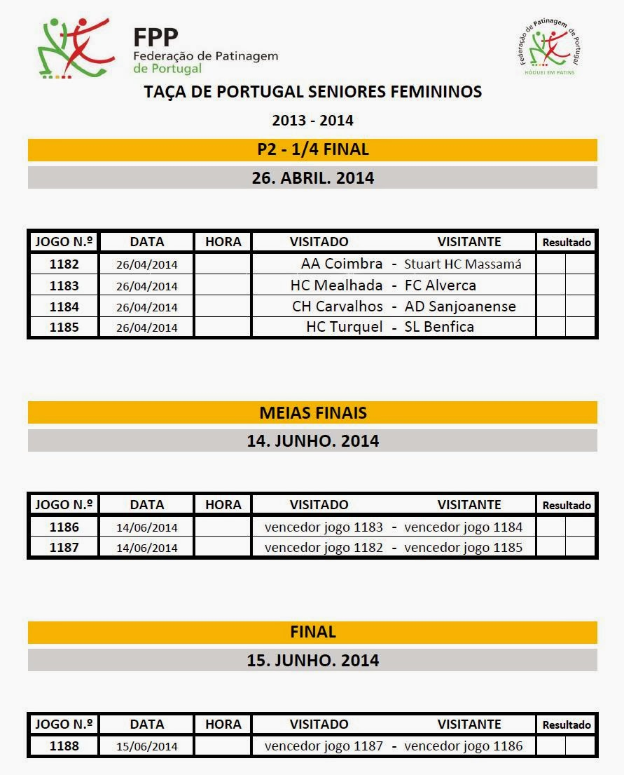 Em relação as eliminatórias dos seniores femininos as partidas dos  quartos-de-final estão agendadas para 26 de Abril. Nesta eliminatória d4ae6a5350593