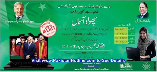 Free Laptops in Pakistan