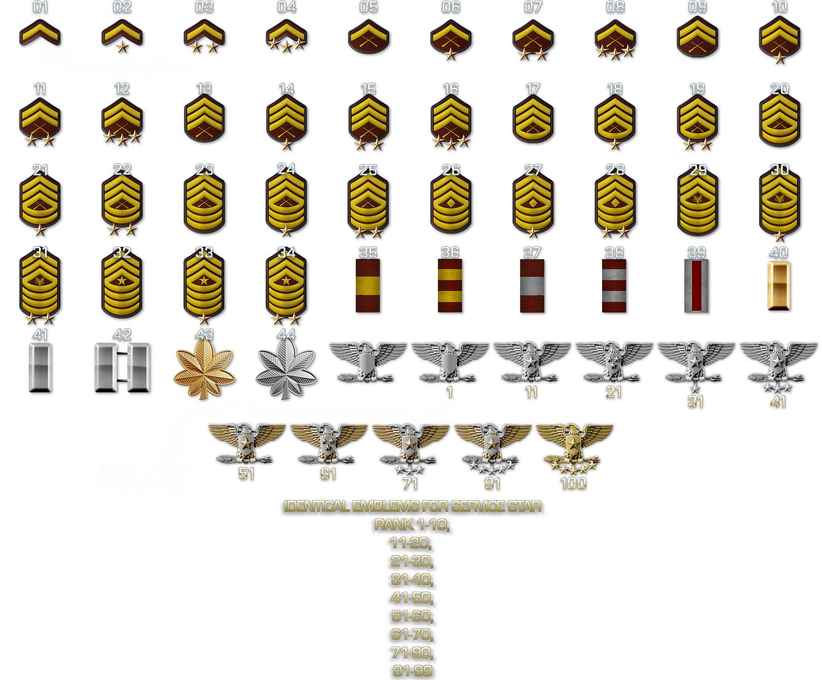 CLÃ OZ_CAVEIRAS: Patentes Battlefield 3