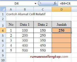 Contoh data alamat cell relatif