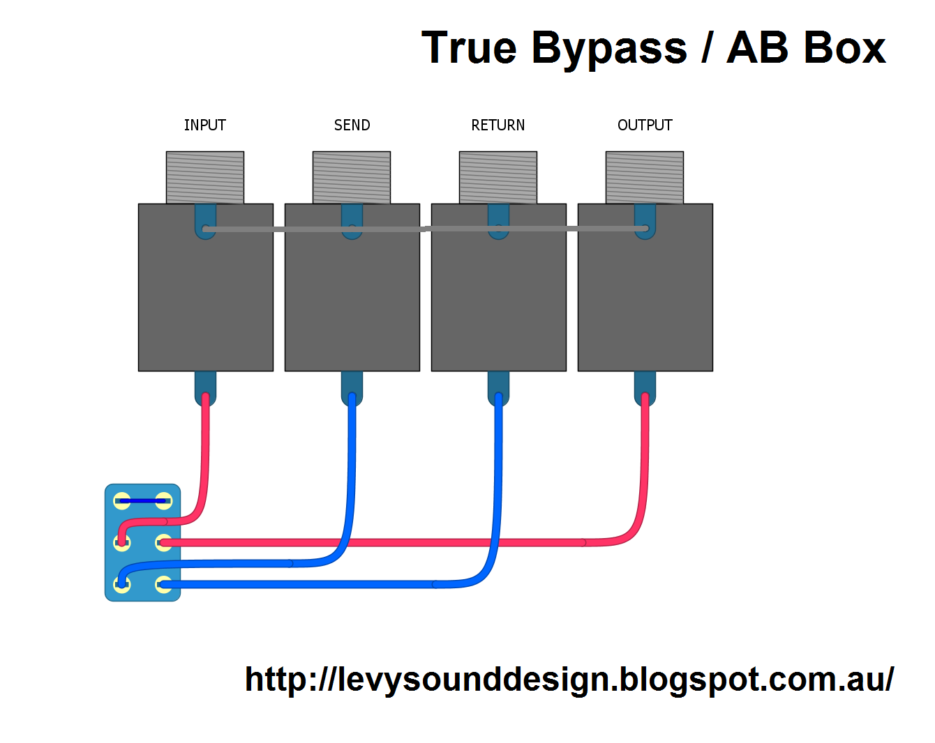 levy sound design true bypass ab box circuit the project is entirely point to point wired