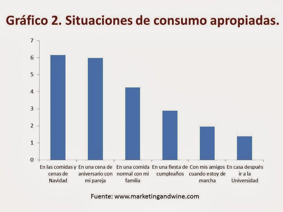 Imagen-Situaciones-Consumo-Vino