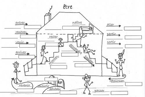 caf fran ais pass compos avec tre. Black Bedroom Furniture Sets. Home Design Ideas
