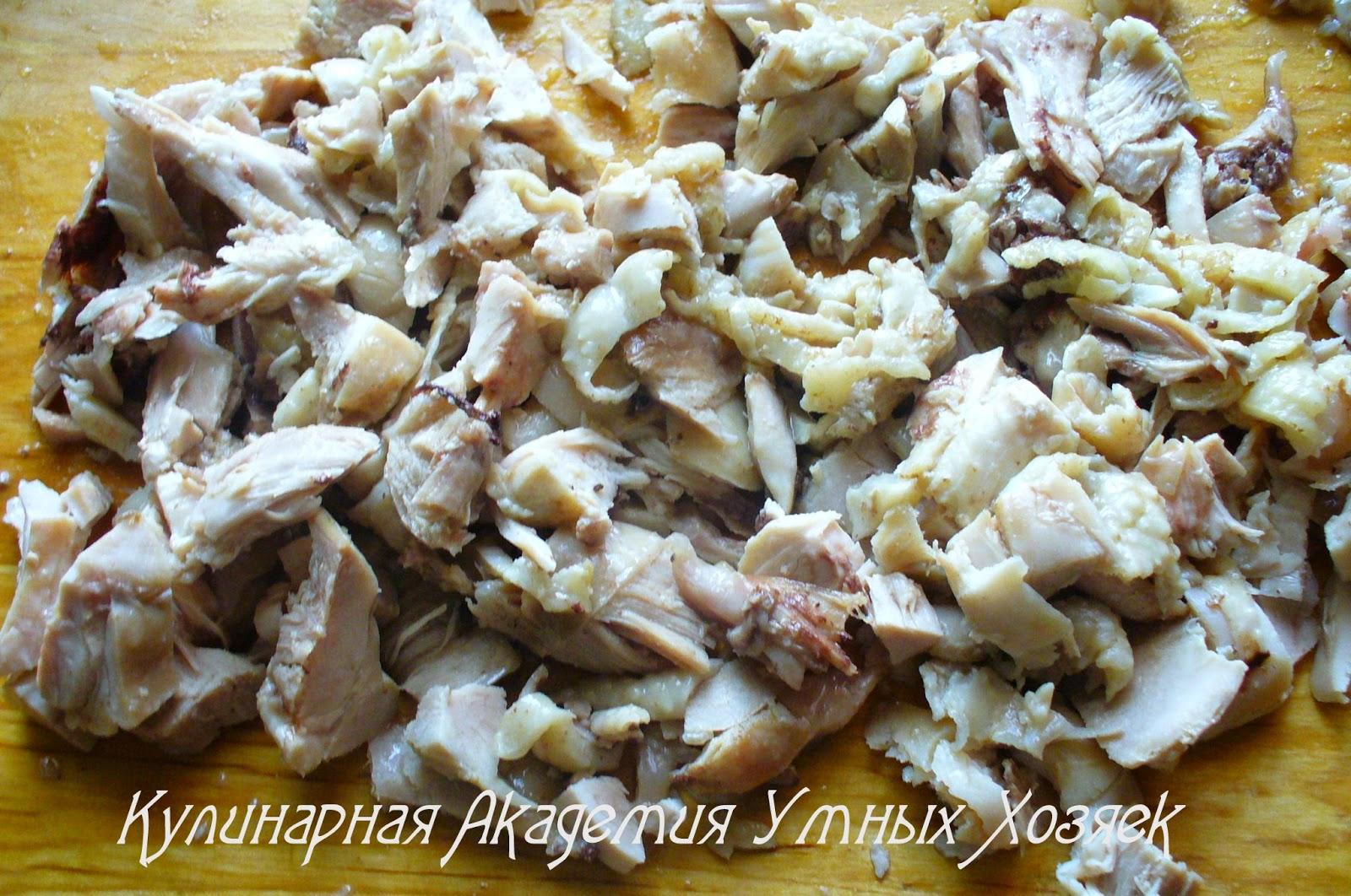 куриное мясо для шаурмы