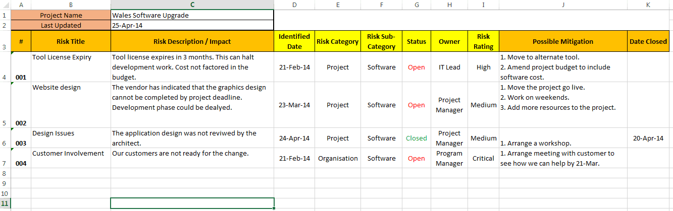 Project Risk Management with Excel Risk Register – Sample It Risk Assessment