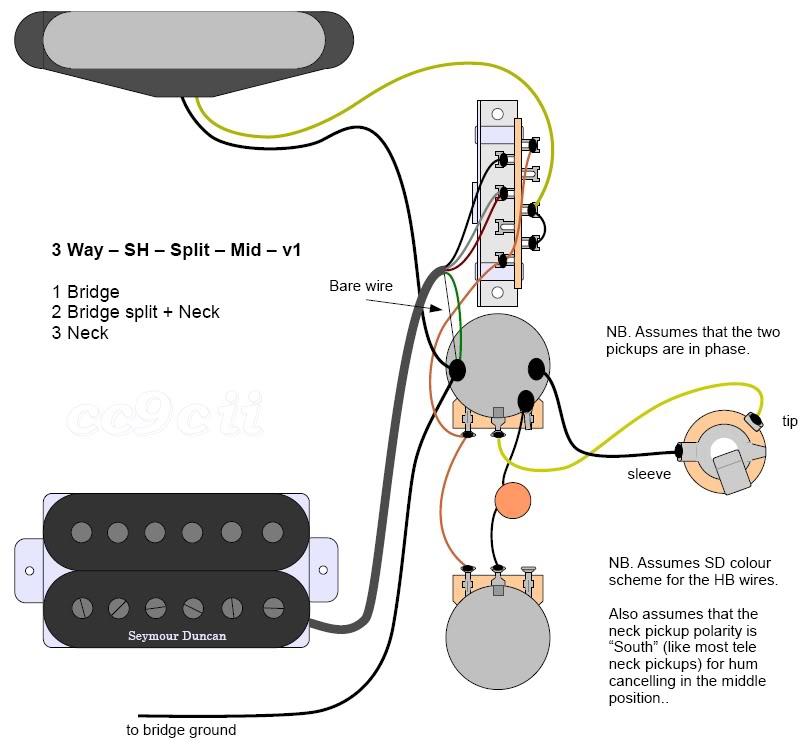 koleksi skema wiring diagram berbagai gitar dan sumber skema rh agusalfa com Elektrik Bass Elektrik Bass