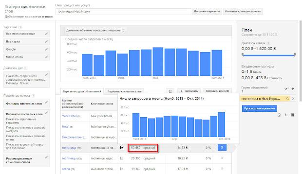 Планировщик ключевых слов Google AdWords