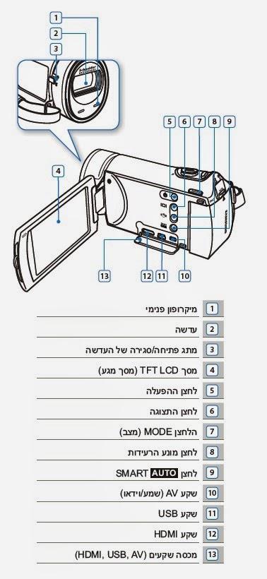 מצלמת וידאו סמסונג HMX-H400BP - מיקום הבקרים