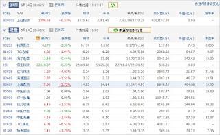 中国株コバンザメ投資ウォッチ銘柄watch20130524