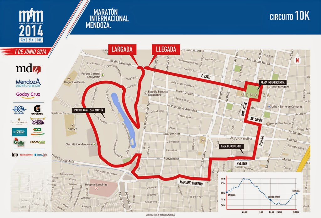 Maratón Internacional de Mendoza 10k