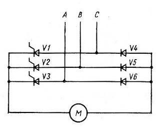 Силовые цепи электропривода в системе управляемый выпрямитель — двигатель