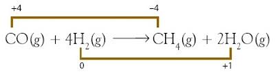 Atom C mengalami penurunan biloks
