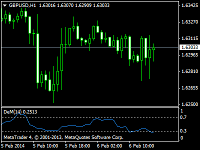 Ryalor Profit System, Super Accurate Forex System!width=
