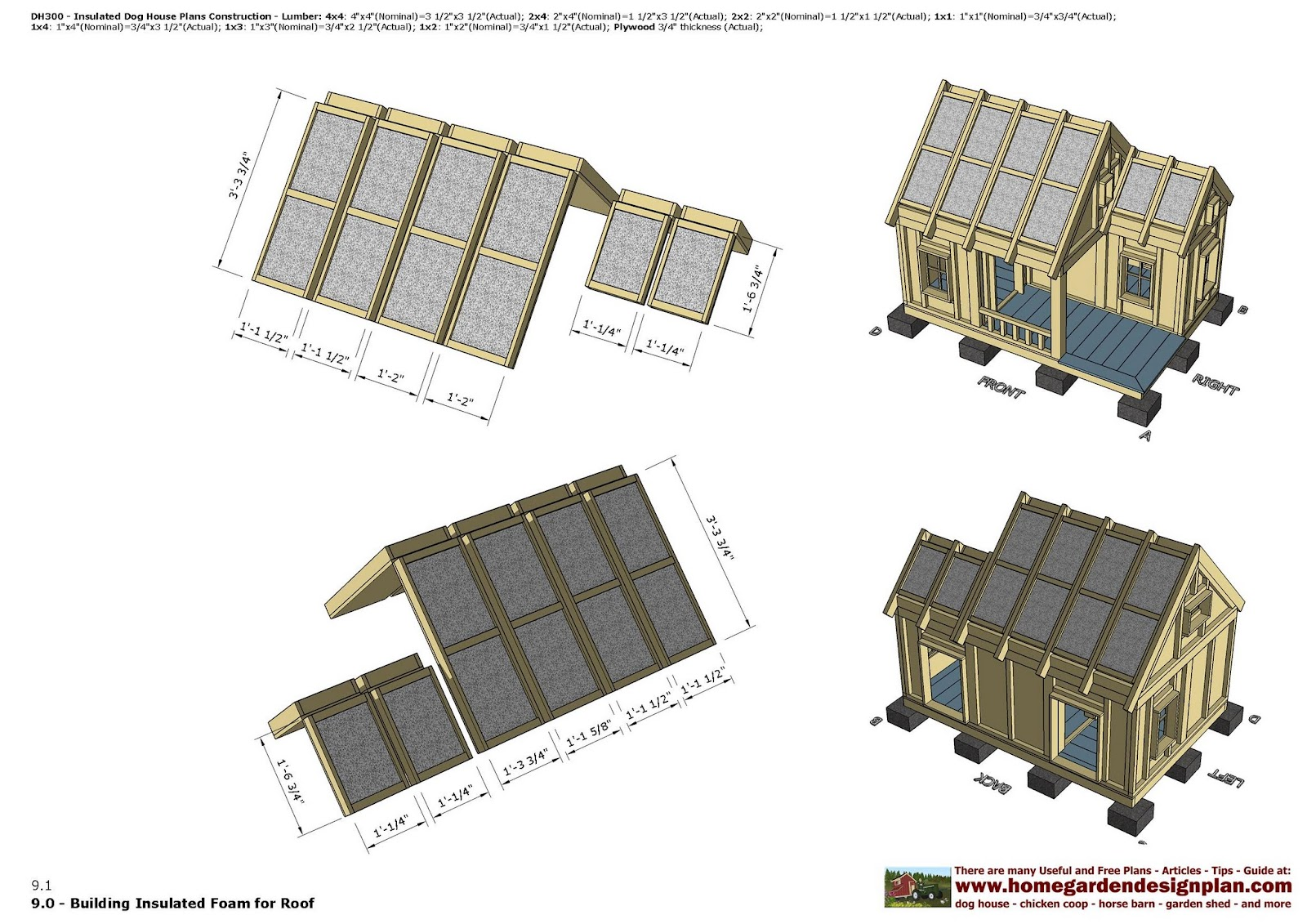 home garden plans: dh300 - insulated dog house plans construction