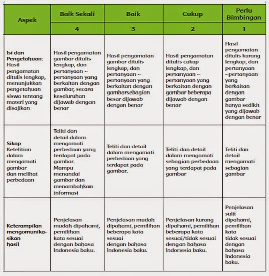 Rpp Sd Kelas 5 Tema 3 Kerukunan Dalam Bermasyarakat Sub Tema 1 Hidup Rukun Pembelajaran 1 Ok Clas
