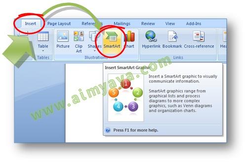 Gambar: Cara mengakses tombol smart art di Microsoft Word 2007