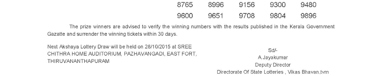 AKSHAYA Lottery AK 212 Result 21-10-2015