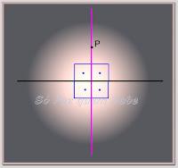Reta perpendicular a uma reta dada que passa por um ponto fora dessa reta