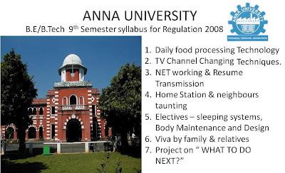 Funny Anna University Exam Wallpapers