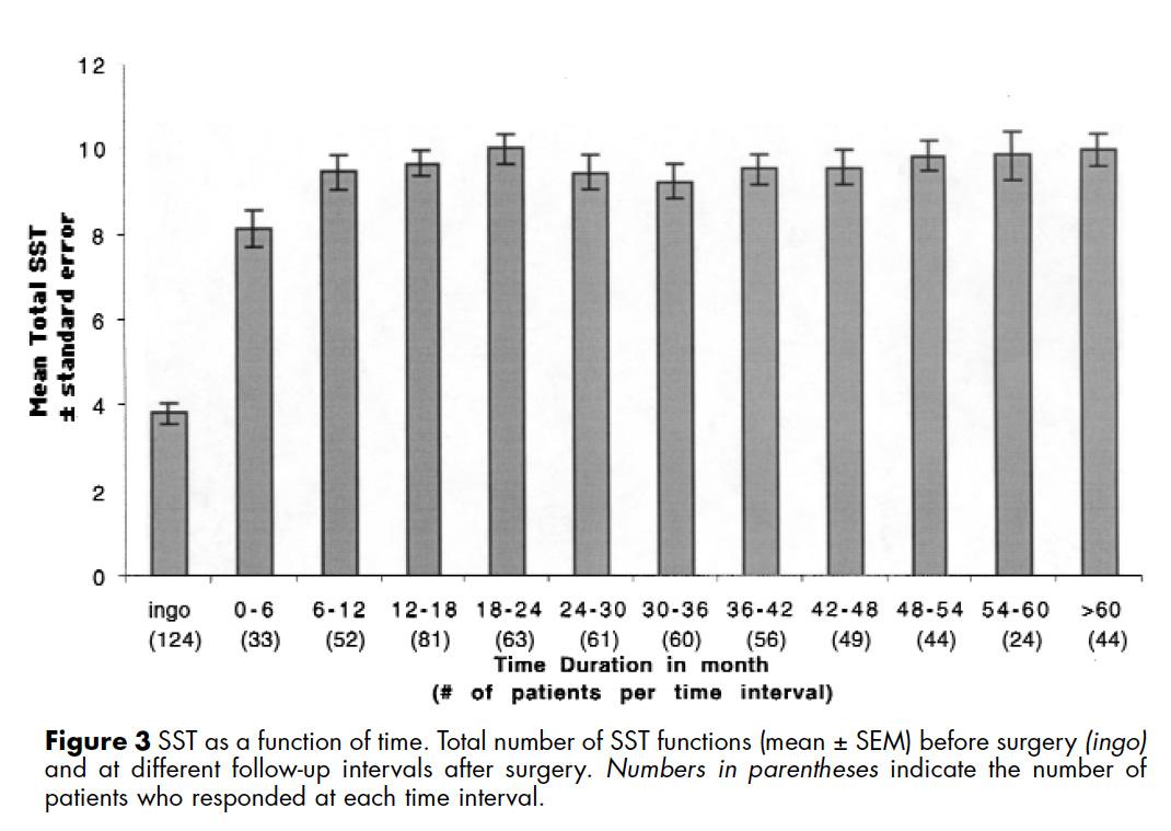 neck pain differential diagnosis pdf