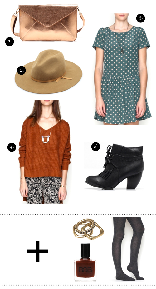 StyleAndPepperBlog.com : : 5 Under $50 // Spicy Sale at Need Supply!