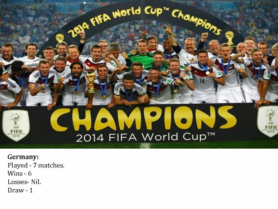All You Want to Know About Fifa World Cup 2014