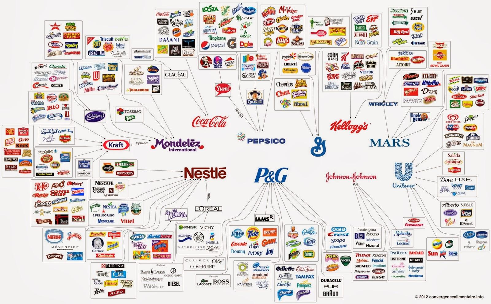 Companies Map