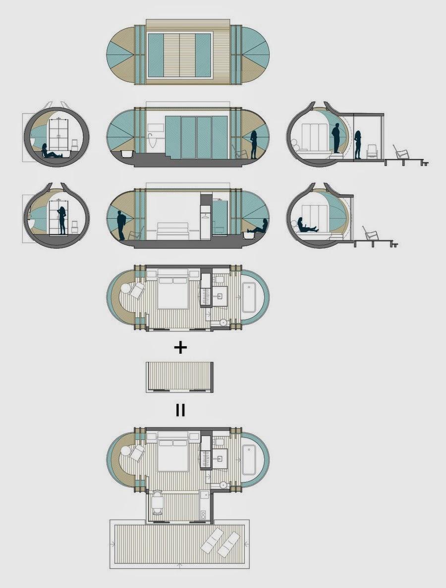 Eco-turismo y Sostenibilidad en Modulos para Hoteles