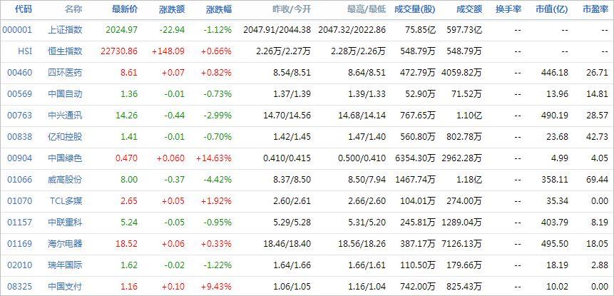中国株コバンザメ投資ウォッチ銘柄watch20140515
