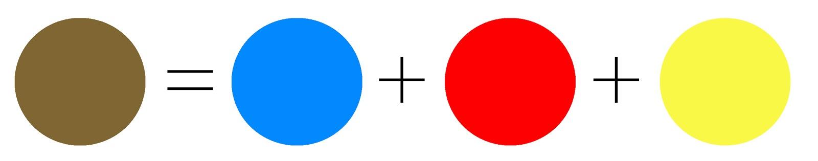 Manualidades Mezcla De Colores - Como-obtener-el-color-marron