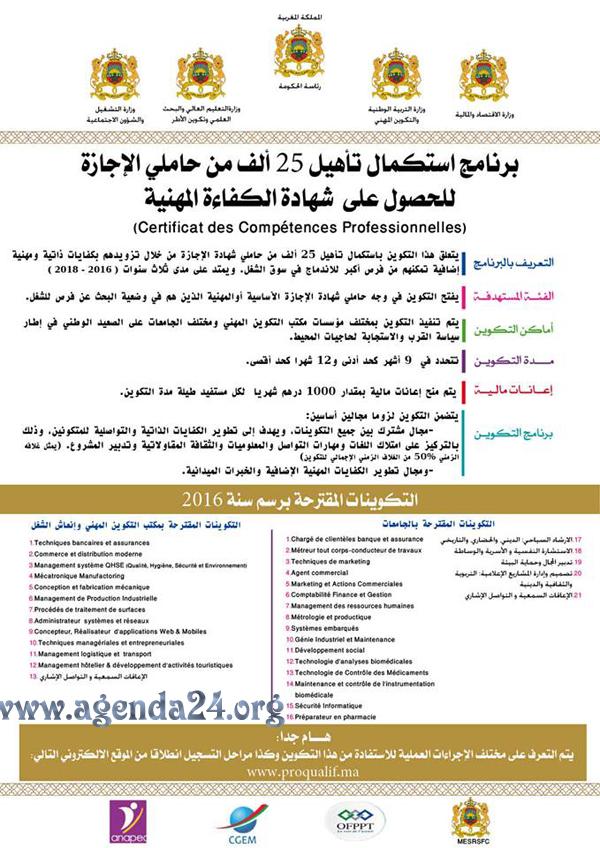 Certificat des Compétences Professionnelles