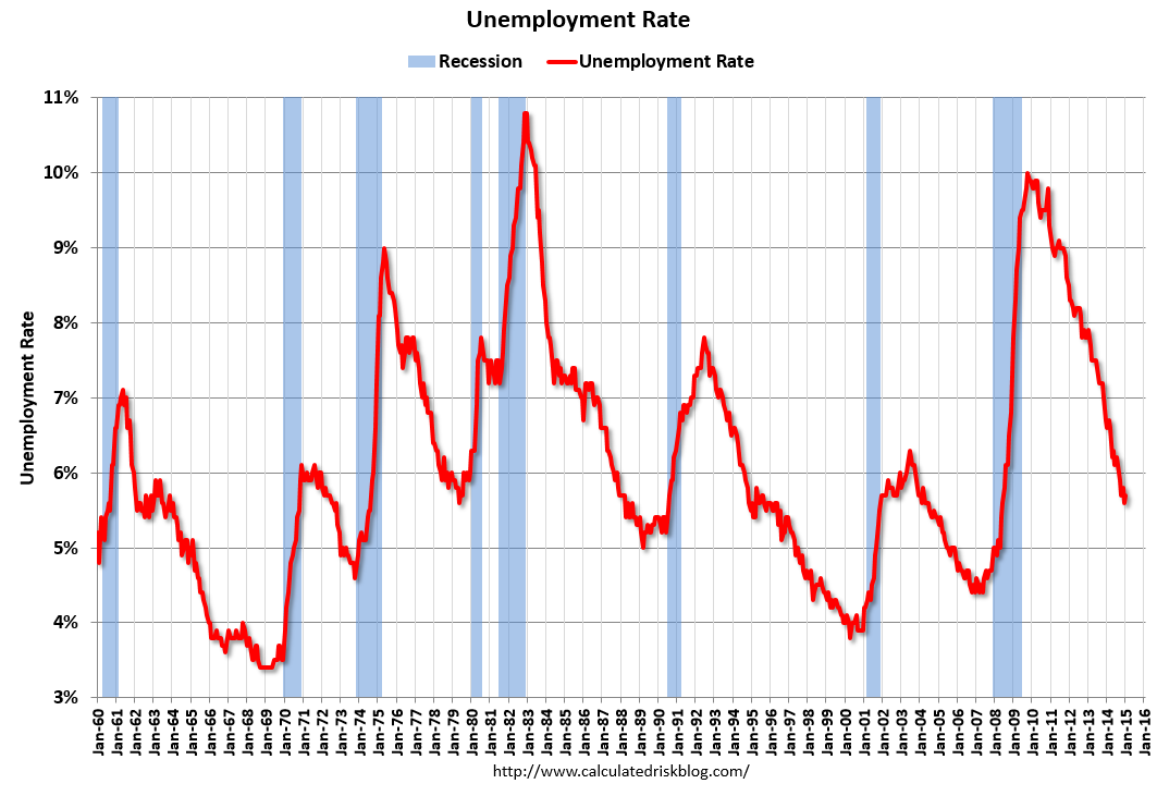 unemployment rate The metro atlanta unemployment rate rose to 50 percent in december, from 48  percent in november, the government reported today december is not typically.