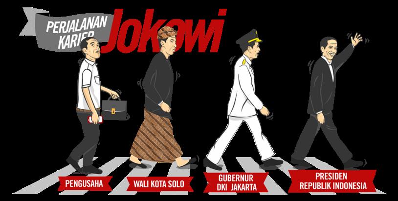 Perjalan kariri Jokowi