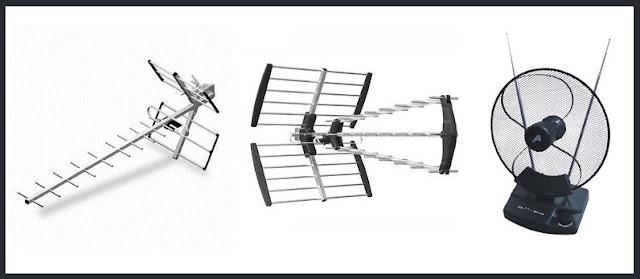 Yagi, Wide-band or Indoor antenna