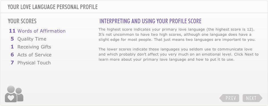 Love language personal profile