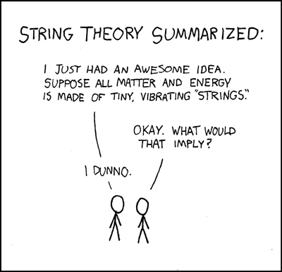 Research papers string theories