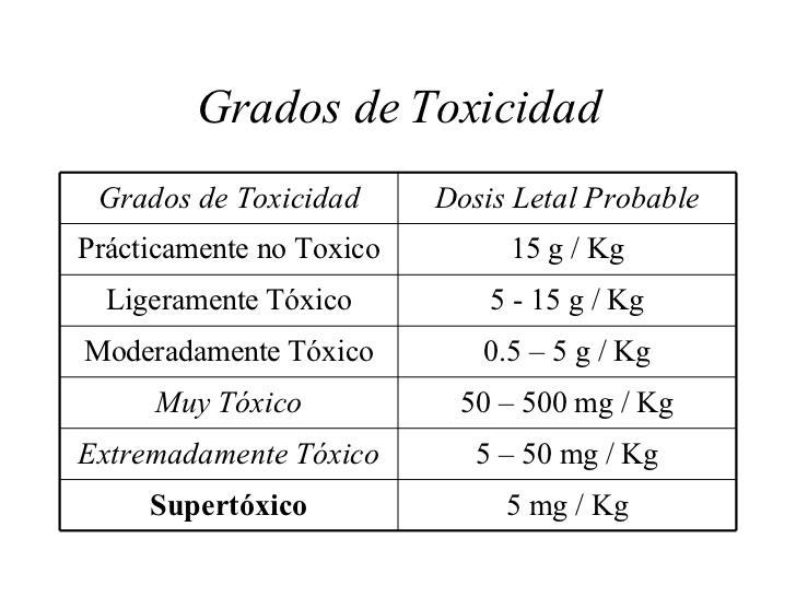 avodart price canada