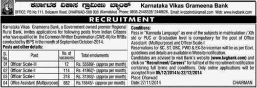 Karnataka Vikas Gramin Bank Recruitment 2015 www.kvgbank.com