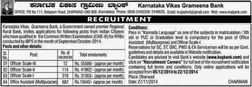 Karnataka Vikas Gramin Bank Recruitment 2015 www.kvgbank.com