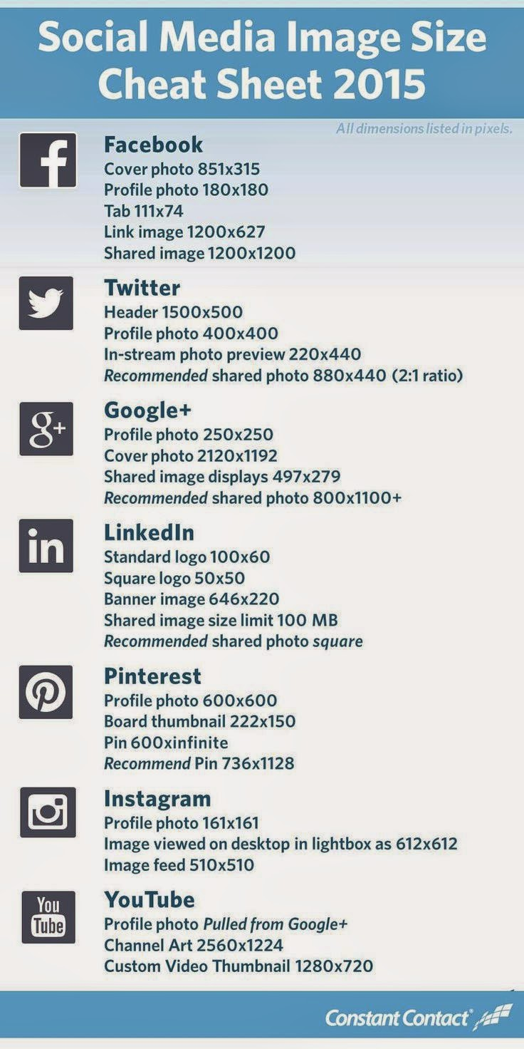 Infographic on social media ads