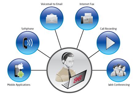 Tipos de oficinas virtuales for Oficina virtual del cliente iberdrola