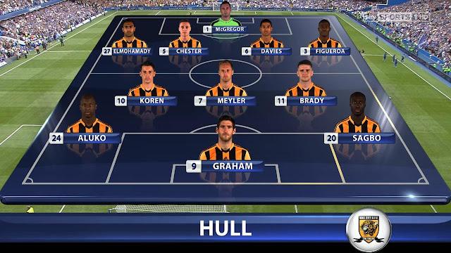 Chelsea vs Hull City