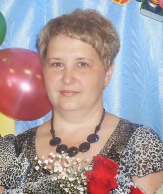 Учитель математики и информатики МБОУ СОШ № 137 г. Екатеринбурга