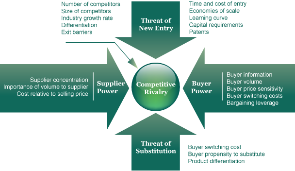 supermarket power of suppliers essay example See also the abuse of supermarket buyer power in the eu food retail  we  observed some examples of suppliers providing 65 per cent of the funds for a.