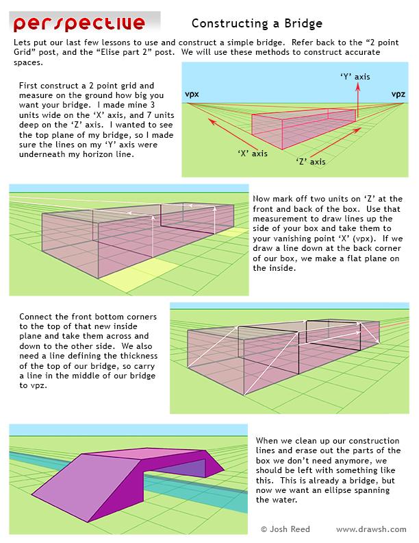 Drawsh Constructing A Bridge